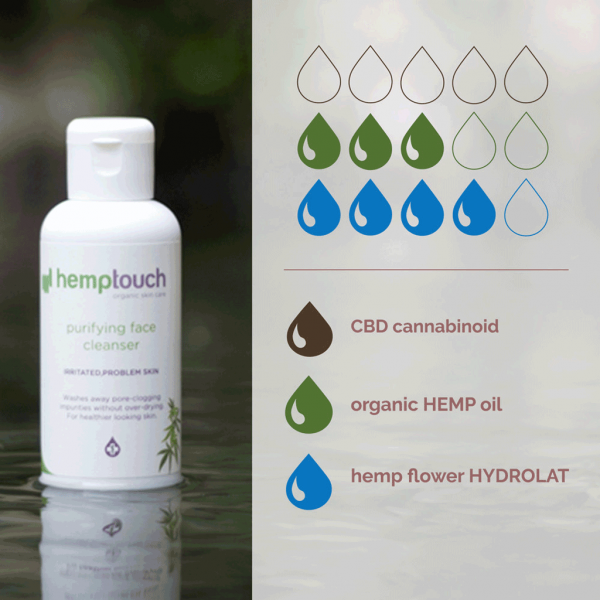 Hemptouch-purifying-face-cleanser-for-the-problem-skin-100-ml-2-600x600