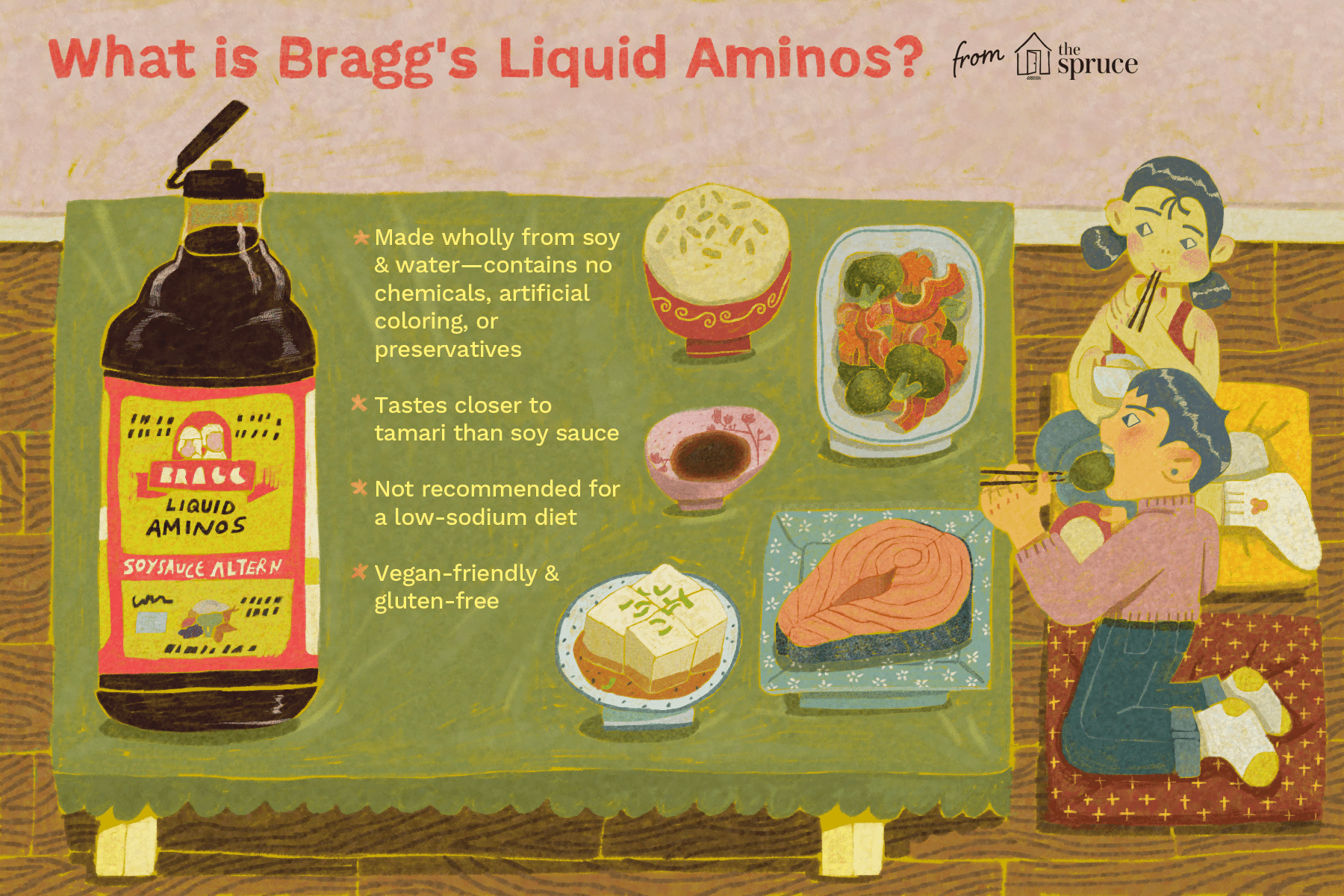 what-are-braggs-liquid-aminos